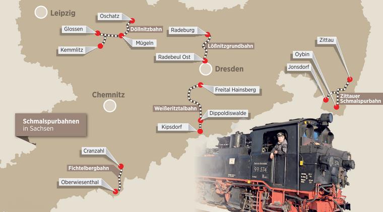 In Sachsen existieren noch fünf dampfbetriebene Schmalspurbahnen, die im öffentlichen Personennahverkehr unterwegs sind: die Fichtelbergbahn, die Lößnitzgrundbahn, die Weißeritztalbahn, die Döllnitzbahn und die Zittauer Schmalspurbahn.