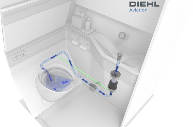 Trinkwasser-sparende Flugzeug-Toilette.
