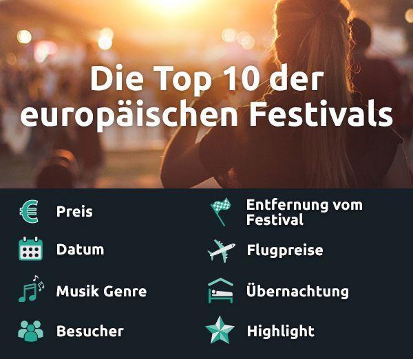 Die Top 10 der europäischen Festivals.