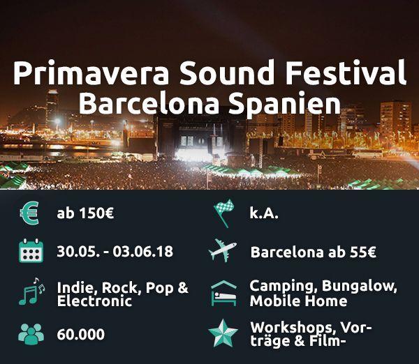 Primavera Sound Festival.