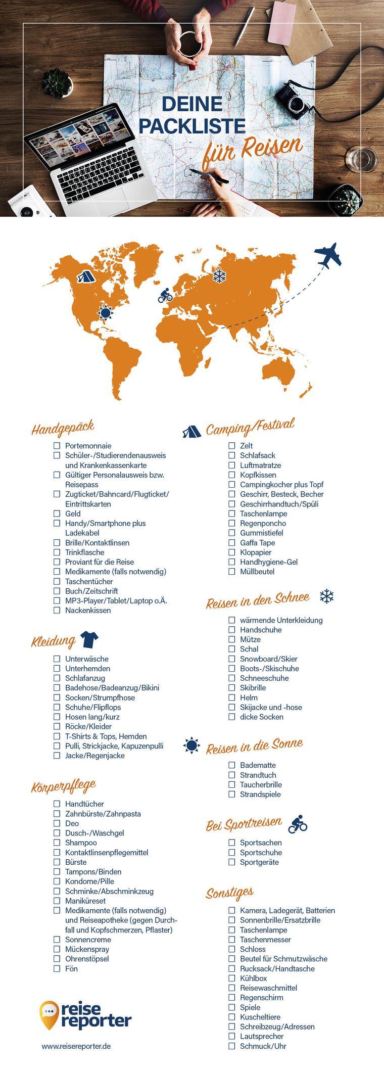 reisereporter-Packliste für deine Reise
