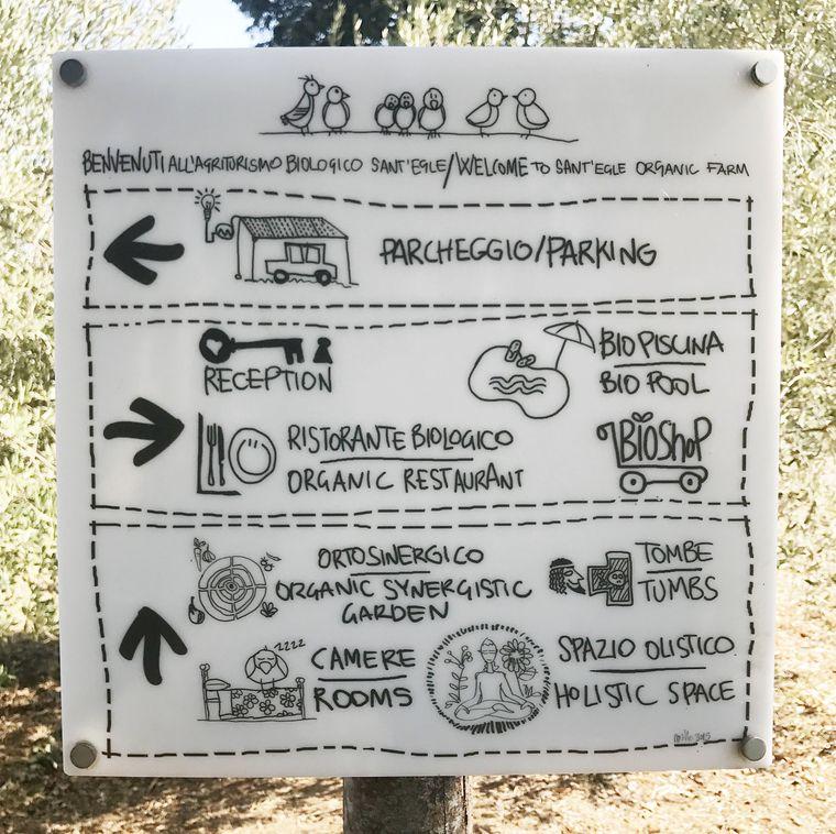 Eine von Hand gestaltete Karte weist den Weg durch das Agriturismo biologico Sant'Egle, Toskana.