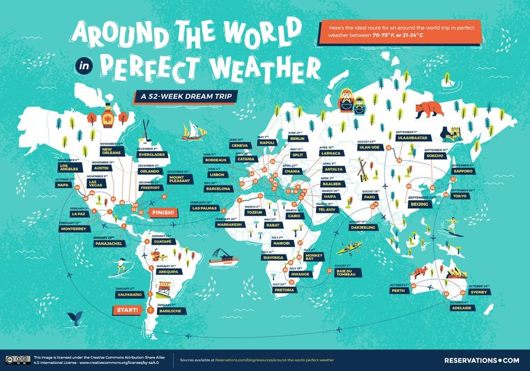 Weltkarte mit der perfekten Reisezeit für (fast) jeden Kontinent.