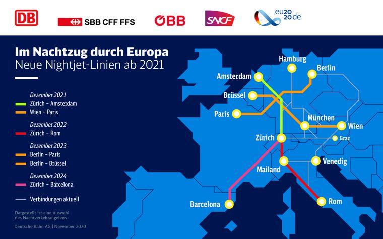 Deutsche Bahn kündigt neue Nachtzüge durch Europa an.